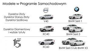 Oriflame rejestracja Volvo BMW Program samochodowy